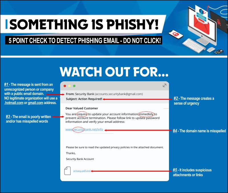 2020-Phishing-Email